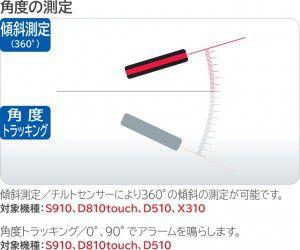 角度の測定