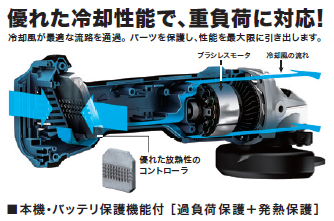 GA404DRT 冷却性能