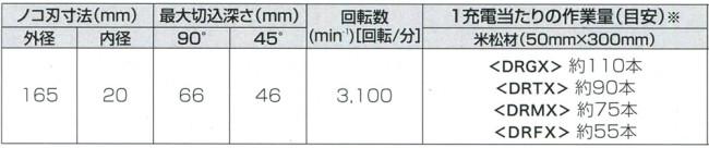 HS630DRGX 仕様1