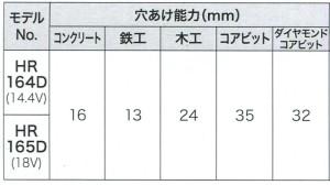 HR165DRGX HR164DRGX 仕様1