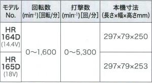 HR165DRGX HR164DRGX 仕様2