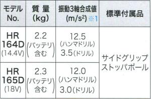 HR165DRGX HR164DRGX 仕様3