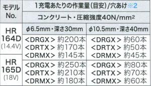 HR165DRGX HR164DRGX 仕様4