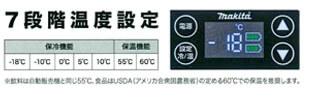 マキタ CW180DZ