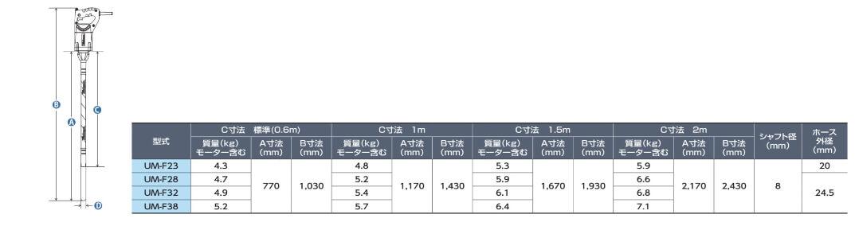 UM-Fサイズ表