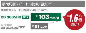 CD3605DB