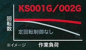 KS001GRDX