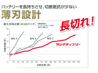 TC-JTM資料